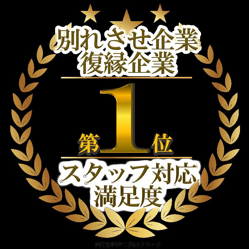 楽天リサーチ 別れさせ企業 復縁企業 スタッフ対応満足度第1位